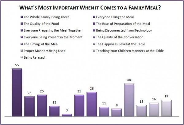 Family Meals: Poor Man's Steak, Veggie and Mozzarella Sandwiches